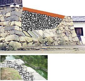 城 石垣の構造